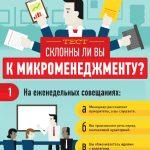 Тест Склонны ли вы к микроменеджменту?