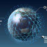 Глобальный спутниковый интернет: зачем и когда?