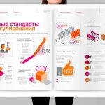 Графический дизайн и инфографика в соцсетях
